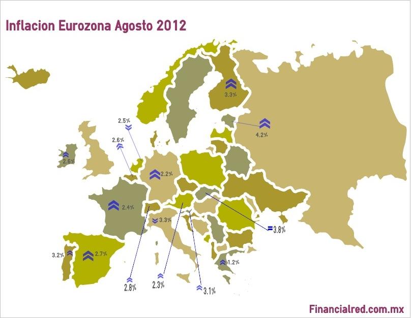Inflacion eurozona agosto 2012